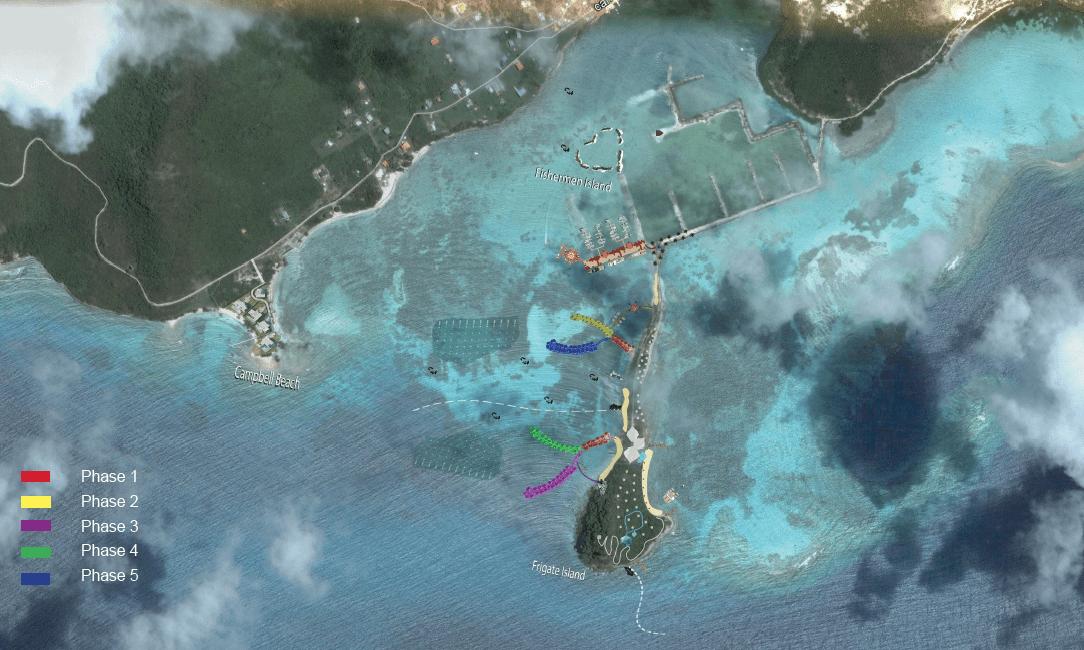 Island planning